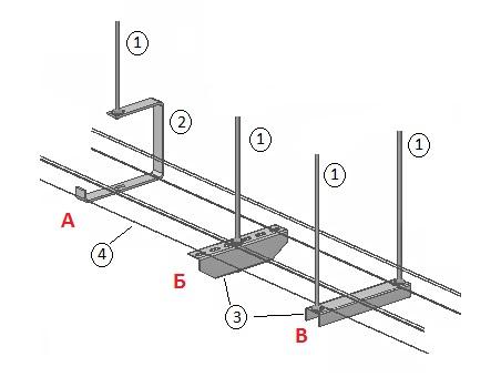 Схема подвеса лотка к потолку